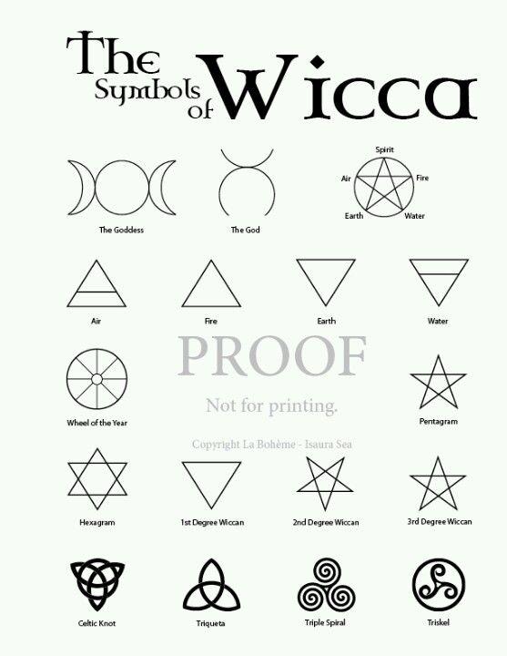Resultado de imagen para simbolos wicca