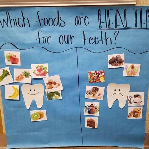 وسائل تعليمية عن نظافة الاسنان للاطفال أفكار مجسمات اسنان بالعربي نتعلم Kindergarten Food Teeth