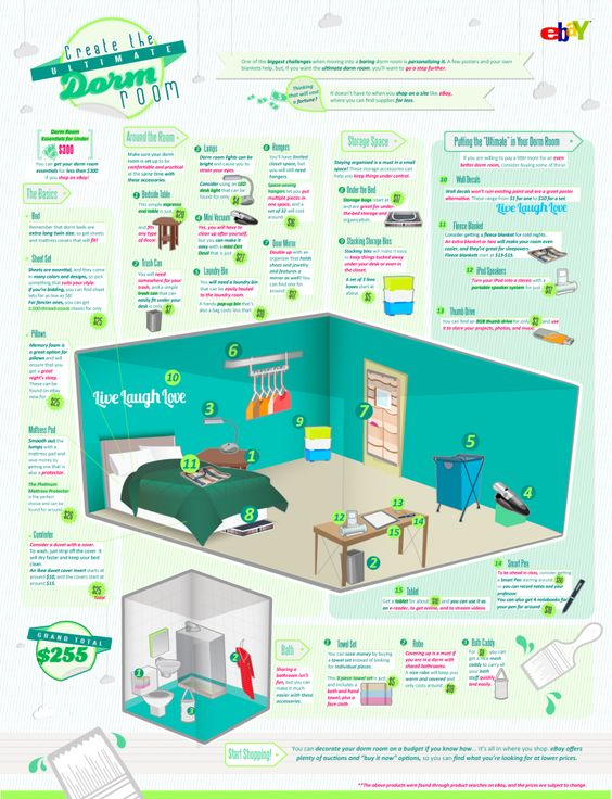 Back to School – The Ultimate Dorm Room Guide! Find the ultimate dorm items in one place. Enjoy the detailed dorm room guide and shop for Back to School items on eBay.
