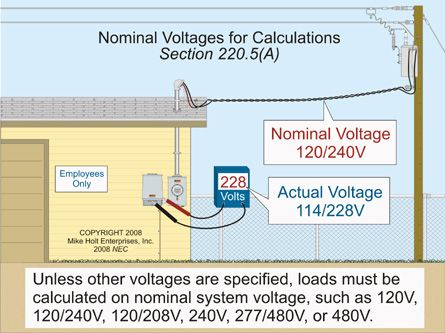 mike holt graphics Google Search ELECTRICAL CODES