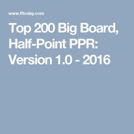 Top 200 Big Board, Half-Point PPR: Version 1.0 - 2016