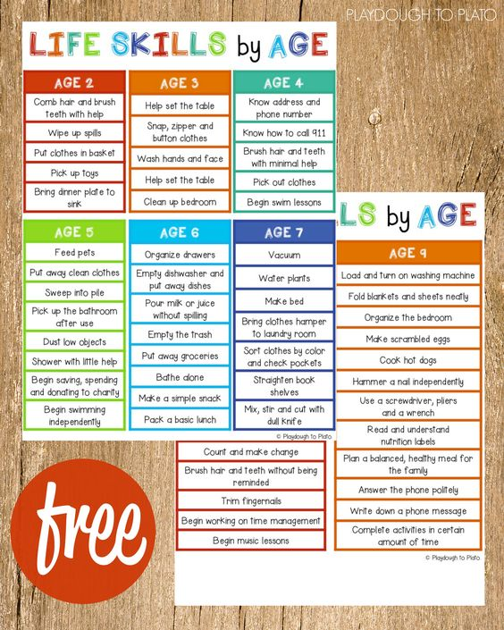 Super helpful life skills checklist. Age appropriate chores and responsibilities for kids from 2 to 9.