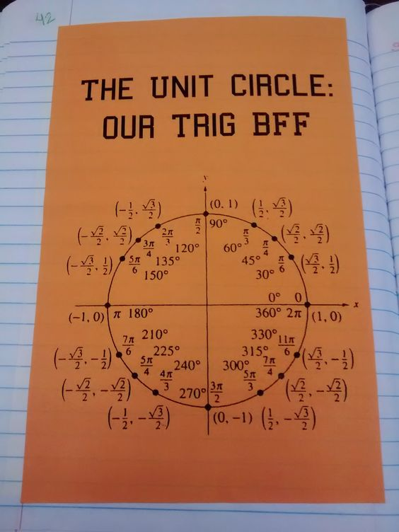 Math = Love: Unit 3: Trig Ratios and the Unit Circle INB Pages
