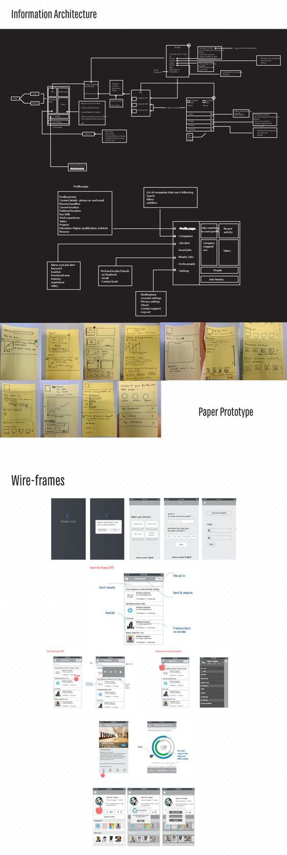 mobile application for job seekers information architecture mobile application for job seekers information architecture interaction design ui ux