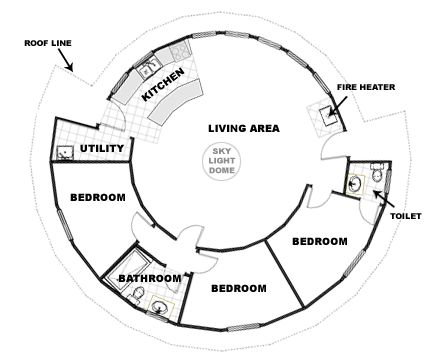 yurt floor plans rainier yurts likewise building mom 39s yurt a blog yurt floor plans likewise yurt floor plans each chalet has three bedrooms and two further yurt floor plans a wide variety of floor plans for yurts or moreover floorplans and yurt living rainier yurts. on floor plans for yurts