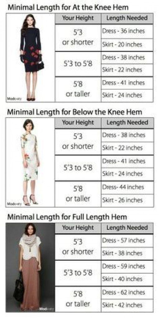 42++ Dress length guide ideas