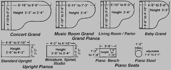 grand piano size dimensions decor ideas pinterest