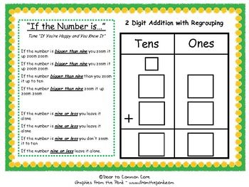 2 Digit Addition with Regrouping Song/ Center. Activity can be ...