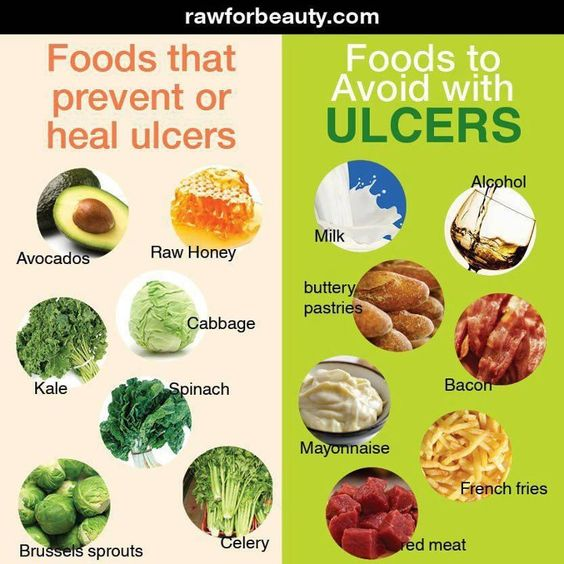 Foods To Eat To Help Stomach Ulcers