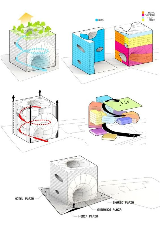 Ted mixed use development by big urban design diagrams for Types of architectural design concepts