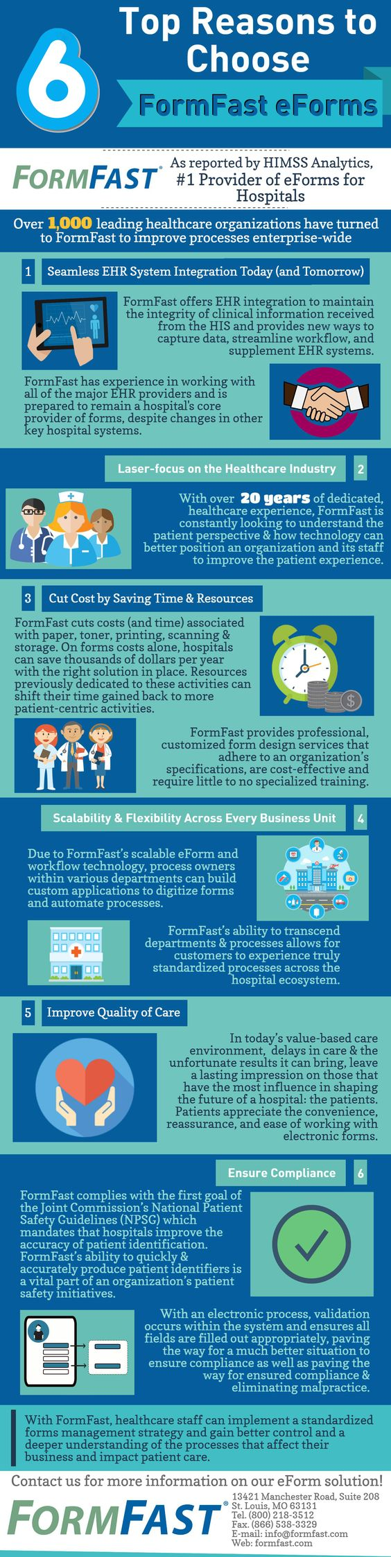 While there are endless reasons the healthcare industry recommends FormFast, the infographic lists the top six reasons organizations should select FormFast as their dedicated healthcare eForms provider. #esig #eForms #electronicsignature #esignature #HealthIT #HealthcareForms #InformedConsent #HIMMSS #FormFast