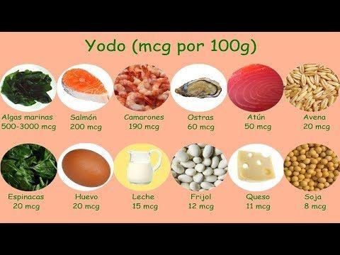 Alimentos Que Contienen Yodo Para Hipertiroidismo Los Beneficios Del Yodo Youtube Alimentos Ricos En Yodo Alimentos Para Hipotiroidismo Alimentos