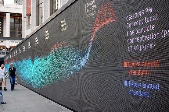 Ibm Think Exhibit S Digital Wall At Lincoln Center Interactive