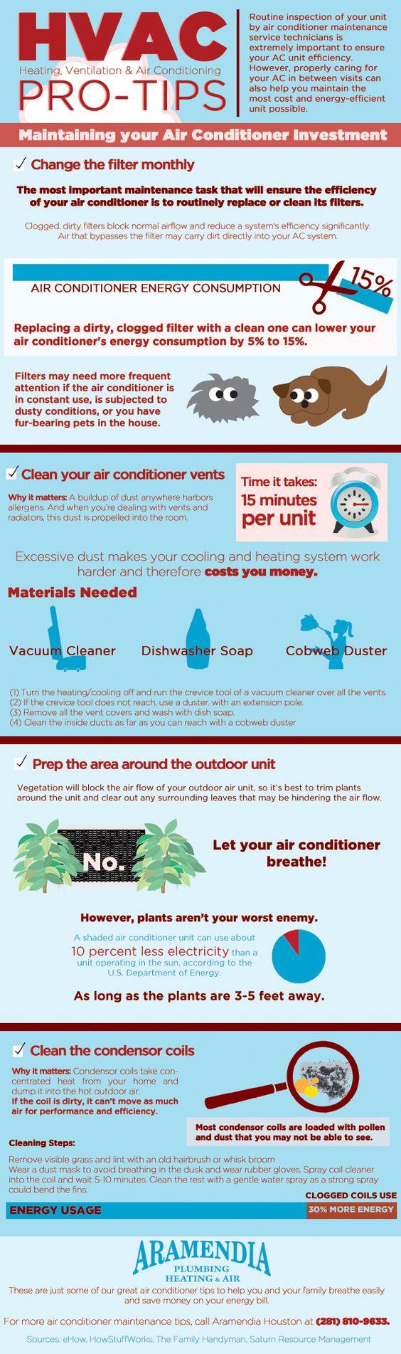12 Terrific HVAC Marketing Ideas