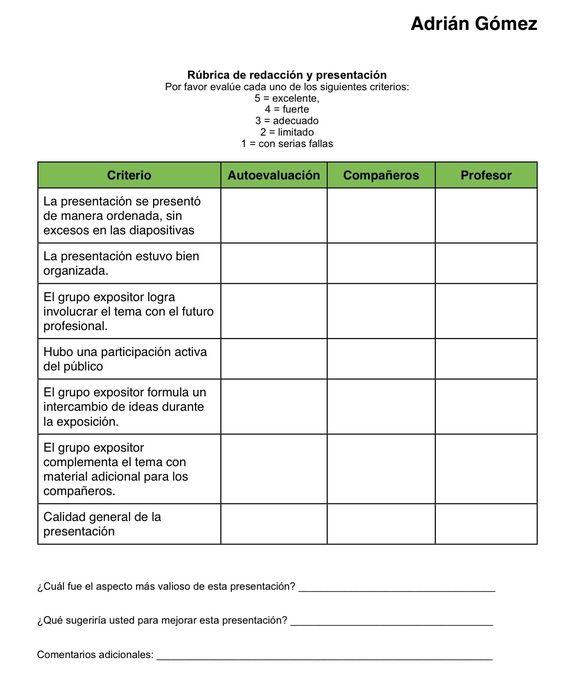 ejemplos de rubricas para evaluar trabajo en grupo ... - photo#23