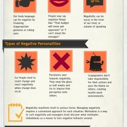 How to Curb Negativity in the Workplace | Visual.ly