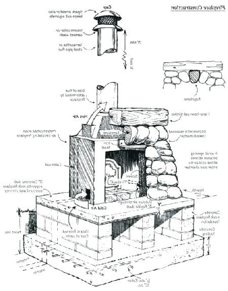 Spam Check Outdoor Fireplace Plans Outdoor Fireplace Outdoor Fireplace Designs