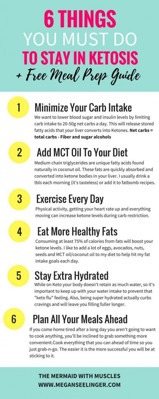 6 Things You Must Do To Stay In Ketosis A Ketogenic Diet For Beginners Keto Approved Foods Lis Ketogenic Diet For Beginners Ketosis Diet Recipes Keto Diet Menu