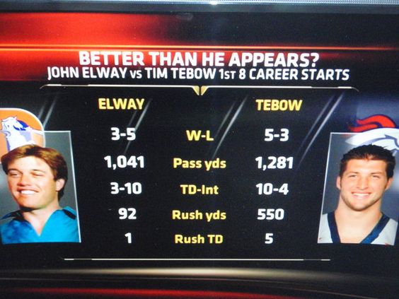 Elway vs Tebow first 8 career starts stats!