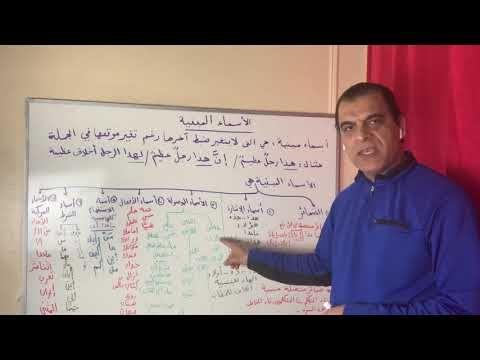 الأسماء المبنية في اللغة العربية Youtube Arabic Langauge Arabic Language Language