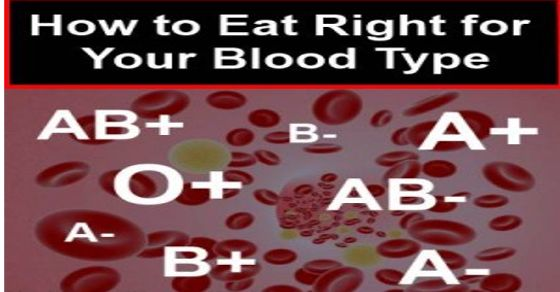 eat right for your blood type Peter d'adamo, a naturopathic doctor and author of eat right for your type, has gained international acclaim for outlining individualized diet plans based on blood type.