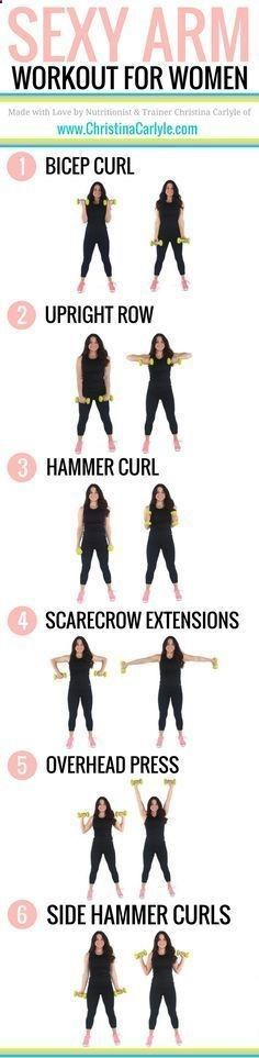 Yoga-Get Your Sexiest Body Ever Do your arms make you self conscious? This Arm Workout for Women will help you tighten and tone your arms fast. Try this arm workout for women now. Get your sexiest body ever without,crunches,cardio,or ever setting foot in