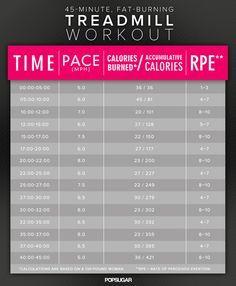 Treadmill Workout A
