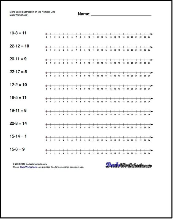 These simple subtraction worksheets introduce subtraction concepts ...