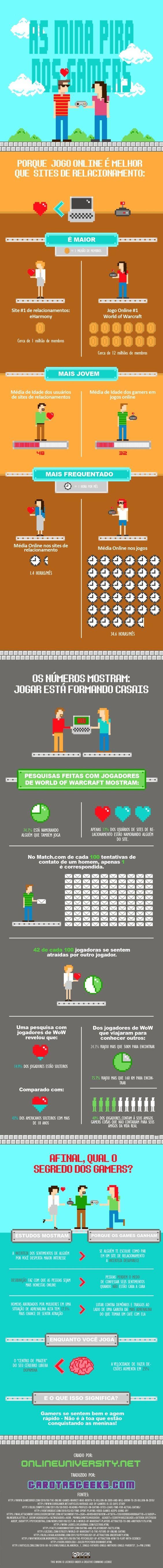 Por que os jogos são melhores do que os sites fé relacionamento.