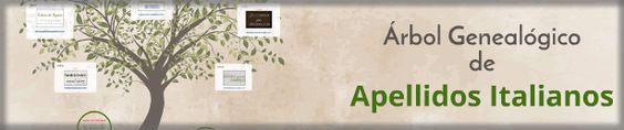 Árbol Genealógico de Apellidos Italianos