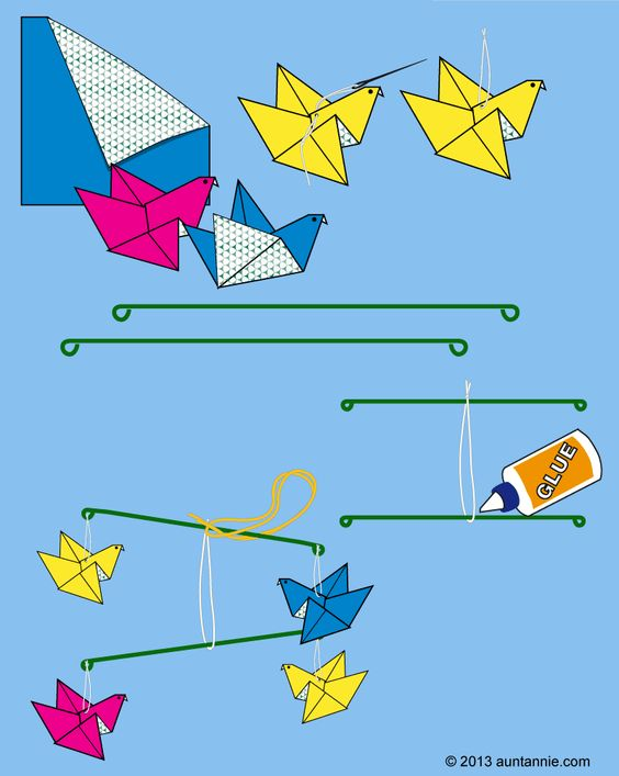 Illustration of how to make a floral wire mobile with origami birds