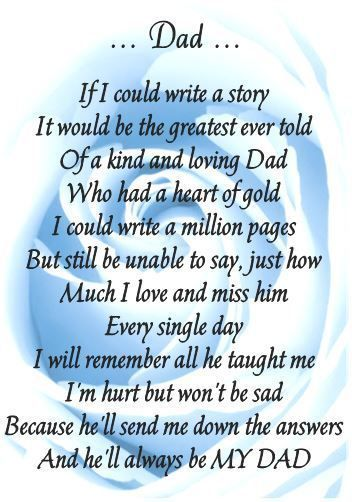 In loving memory/card/keepsake/Grave/ dad, daddy, grandad  fathers day