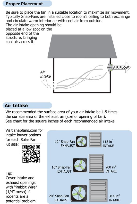 How To Install Greenhouse Fan Proper Location To Maximize Airflow See More Greenhouse Bathroom Fan Installation Bathroom Exhaust Fan Replacing Bathroom Fan