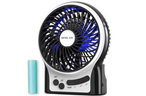 Top 10 Best Portable Battery Operated Fans Usb Powered Fans Reviews In 2020 Portable Battery Fan Portable Fan