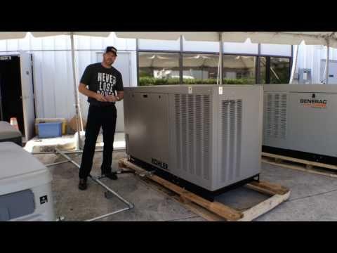 Winco Vs Generac Generators Winco Generator Transfer Switch Gas Powered Generator
