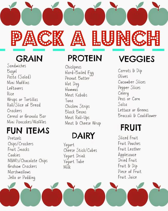 Packed lunch box ideas free printable favorite for Lunch roster template