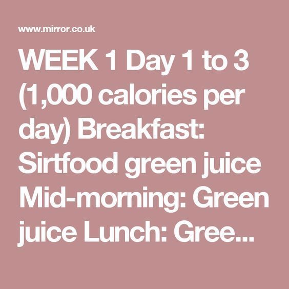 Week 1 Day 1 To 3 1 000 Calories Per Day Breakfast Sirtfood Green Juice Mid Morning Green Juice Lunch Green Juice In 2020 Healthy Juice Recipes Diet Green Juice