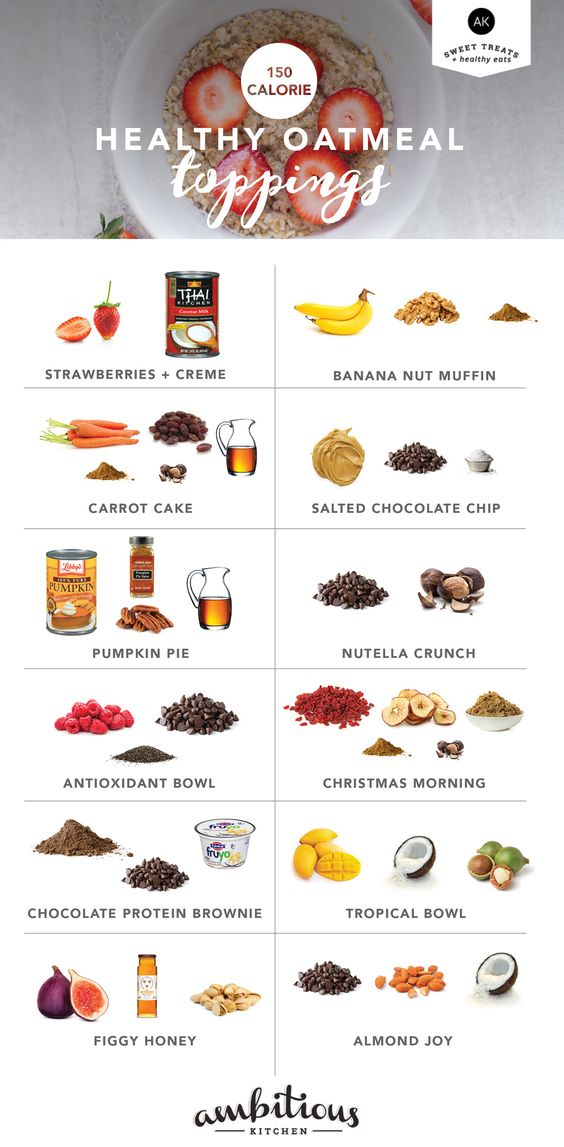 Breakfast doesn't have to be boring. Try these 12 delicious 150 calorie healthy oatmeal toppings & get creative with your morning bowl of oats!