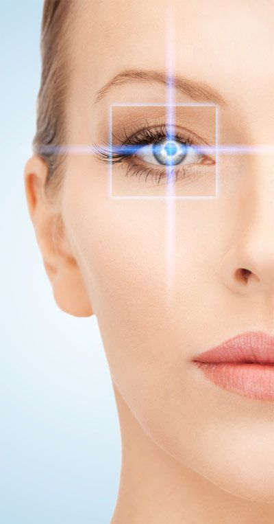 Corrective Eye Surgery Basics - Find out which corrective eye surgery procedure is right for you.