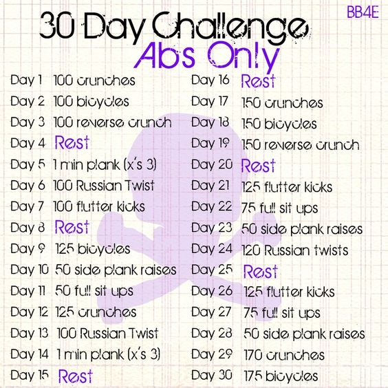 Going to do this, my abs need more of a challenge since they are genetically strong to begin with.