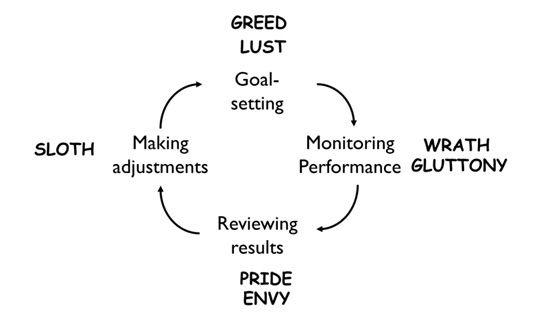 essay entrepreneurship