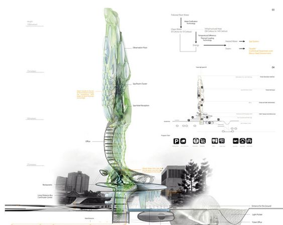 Architectural Drawings Of Skyscrapers skyscraper_10 | architecture | pinterest | skyscrapers and