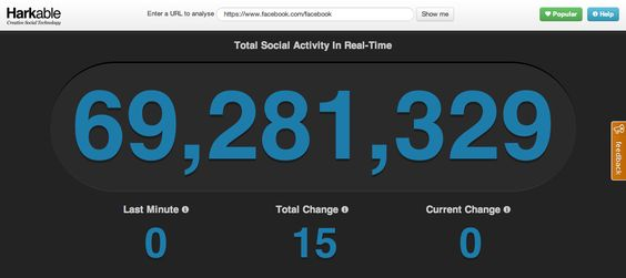 Daily Pulse - Real-time tracking of social shares - www.harkable.com/daily-pulse