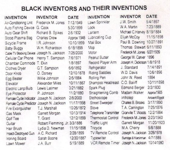 famous african american inventors Here you will find a brief introduction to fourteen of the many african-americans  who helped to shape 20th century innovation click the more information links.