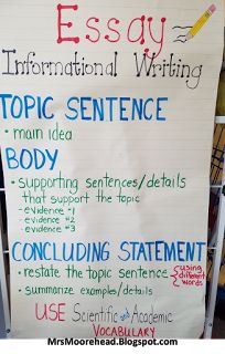 Mrs. Moorehead's Teaching Tips, Strategies and Best Practices: Essay Writing for Upper Elementary