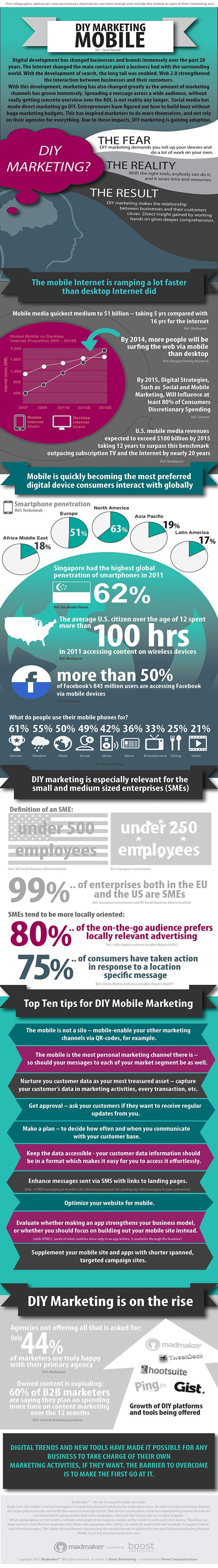 DIY Marketing: Mobile#Infographic
