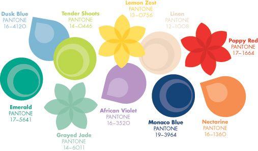 Spring 2013 Fashion Color Trends - Pantone Fashion Color Report Spring 2013