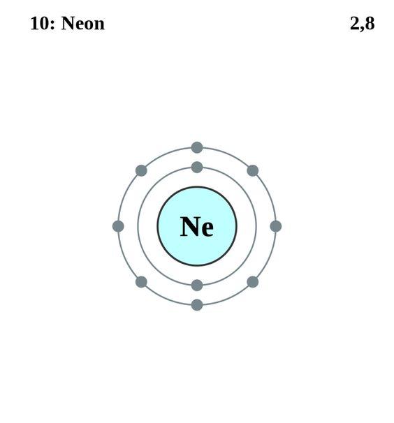 Diagram neon atom project data wiring diagrams bharat jassal bharatjassal1 on pinterest rh pinterest ca chlorine atom diagram example of a neon atom ccuart Image collections