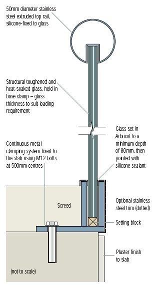glass balustrade detail i try to avoid the handrail at the