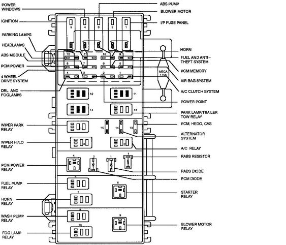 1998 Ford Ranger Fuse Box Diagram Ranger Pinterest